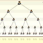 Сетевые компании или деградация экономики
