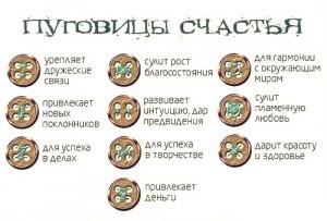 pugovici-scastiya