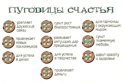 http://putisvaroga.ru/wp-content/uploads/2013/09/pugovici-scastiya.jpg