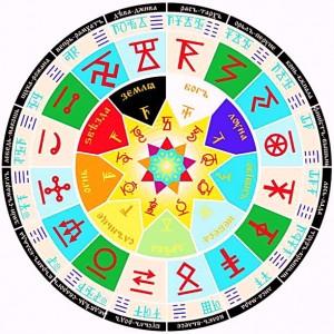 Славянские календари, традиции, обряды и праздники