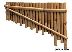 Кугиклы – древнейший Русский народный духовой музыкальный инструмент